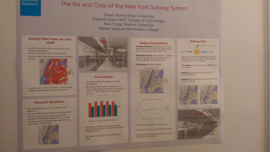 New York City Subway data visualized